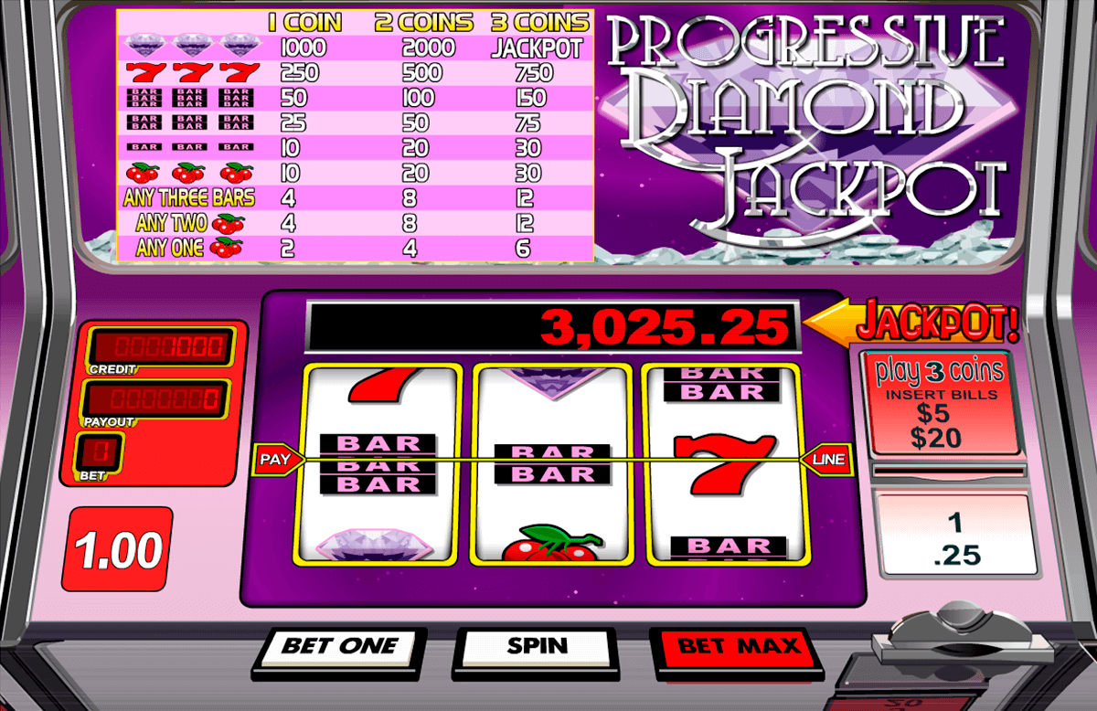 progressive diamond jackpot betsoft آلة السلوت